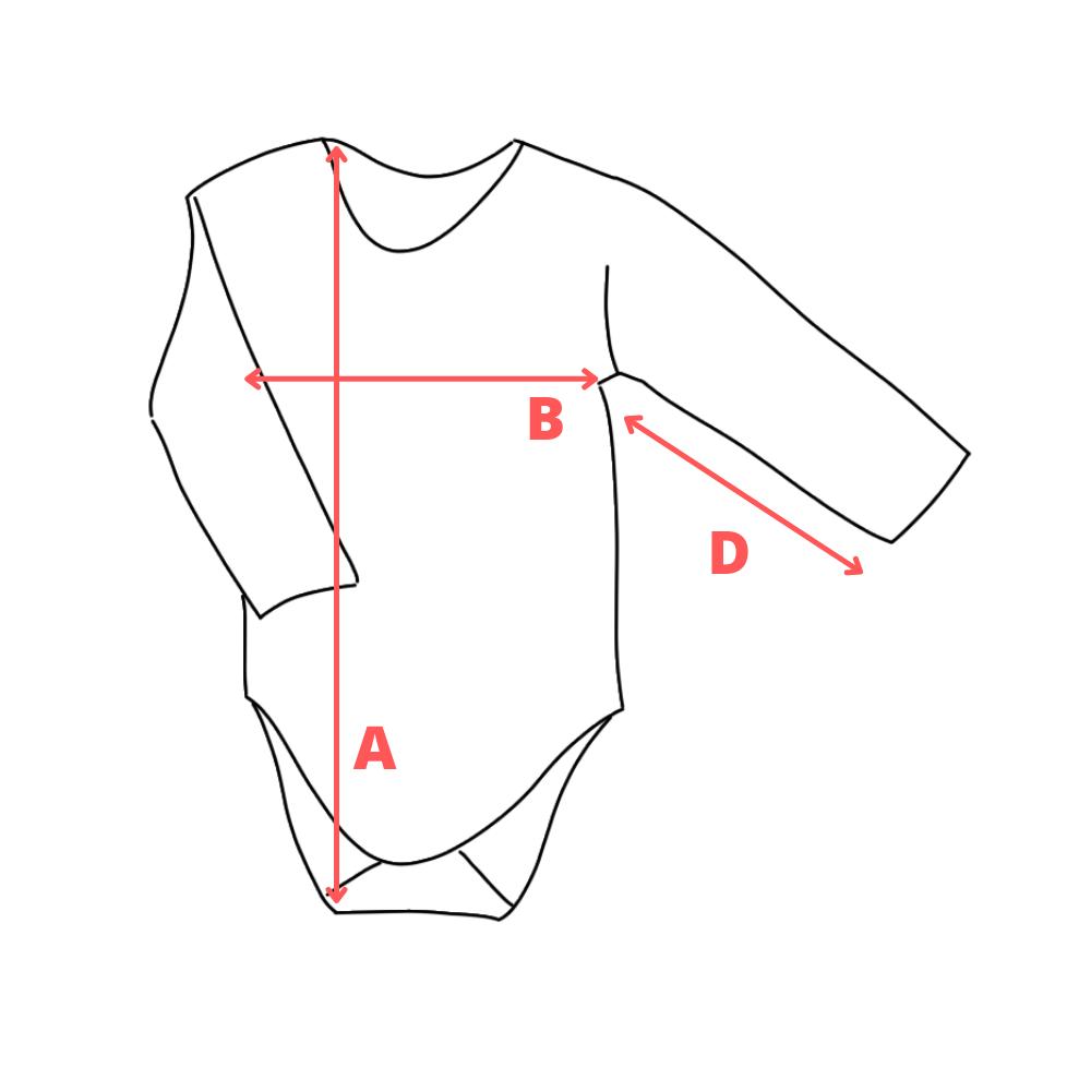 Wymiary body